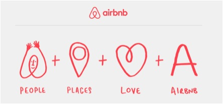 The Dangerous World of Rebranding: The New Airbnb Launch